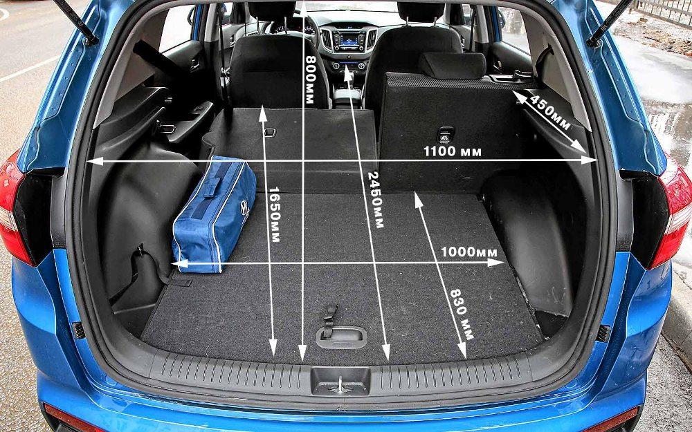 Габариты и размер багажника Хендай Крета