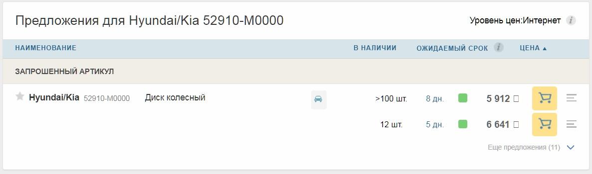 """Стальные диски Хендай Крета на 16"""" цена"""